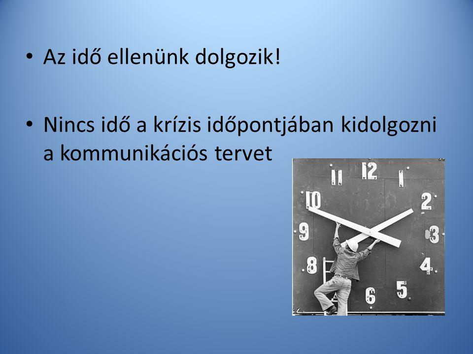 Az idő ellenünk dolgozik!