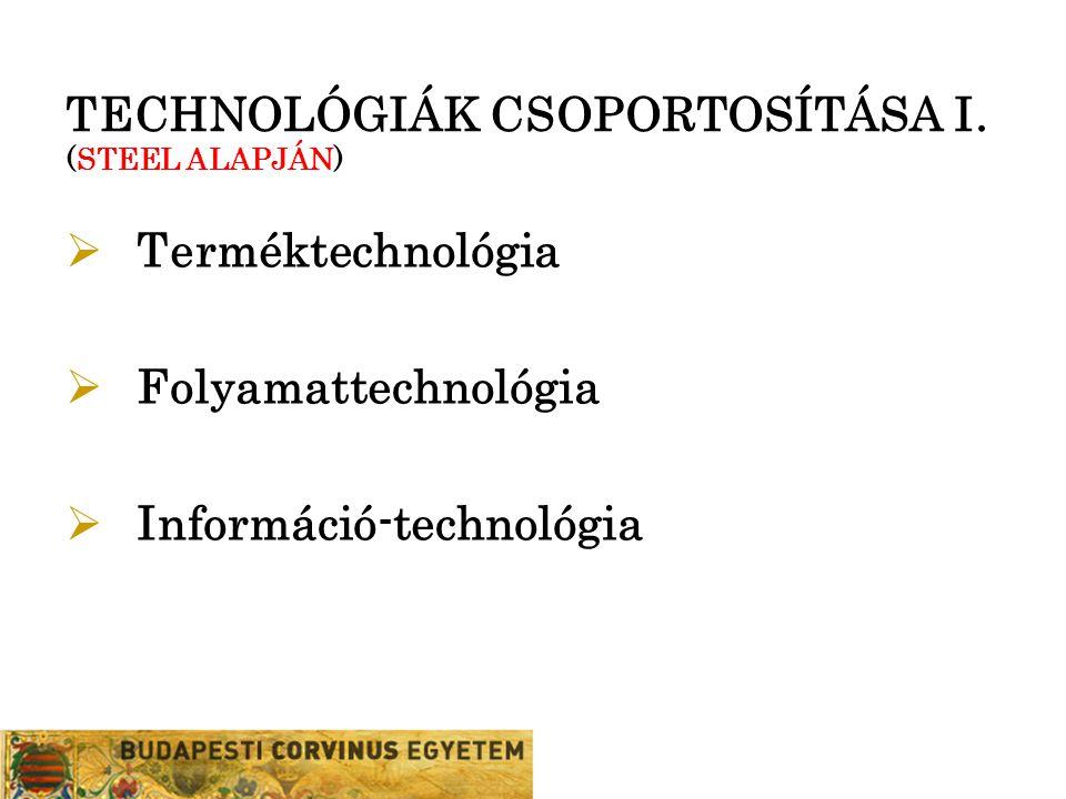 TECHNOLÓGIÁK CSOPORTOSÍTÁSA I. (STEEL ALAPJÁN)