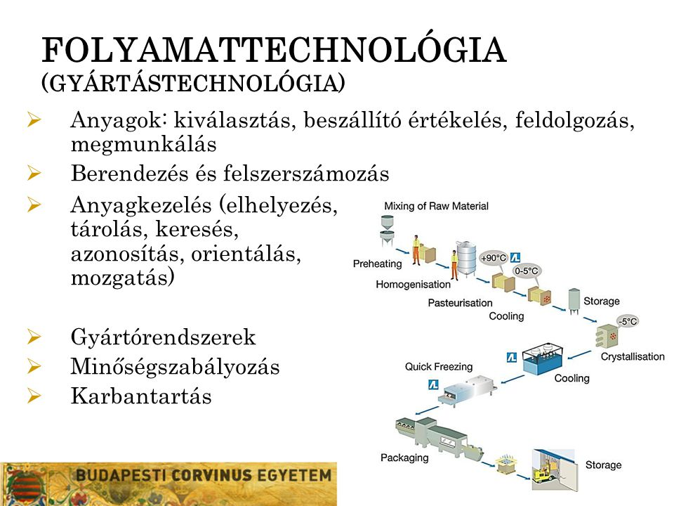 FOLYAMATTECHNOLÓGIA (GYÁRTÁSTECHNOLÓGIA)