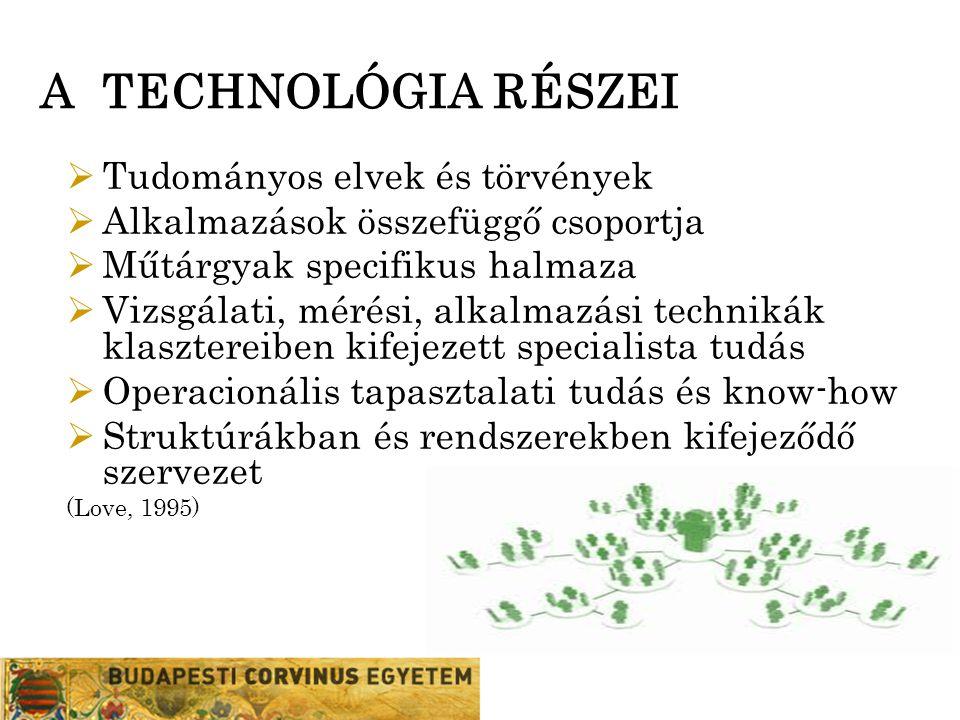 A TECHNOLÓGIA RÉSZEI Tudományos elvek és törvények