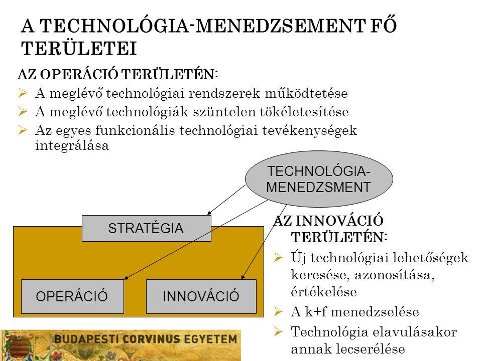 A TECHNOLÓGIA-MENEDZSEMENT FŐ TERÜLETEI