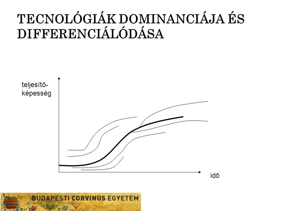 TECNOLÓGIÁK DOMINANCIÁJA ÉS DIFFERENCIÁLÓDÁSA