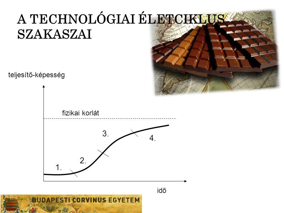 A TECHNOLÓGIAI ÉLETCIKLUS SZAKASZAI