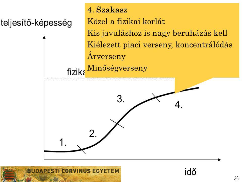 4. Szakasz Közel a fizikai korlát. Kis javuláshoz is nagy beruházás kell. Kiélezett piaci verseny, koncentrálódás.