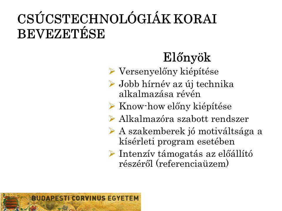 CSÚCSTECHNOLÓGIÁK KORAI BEVEZETÉSE