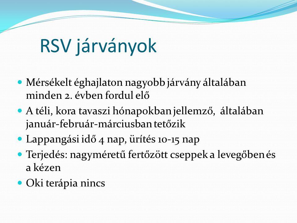 RSV járványok Mérsékelt éghajlaton nagyobb járvány általában minden 2. évben fordul elő.