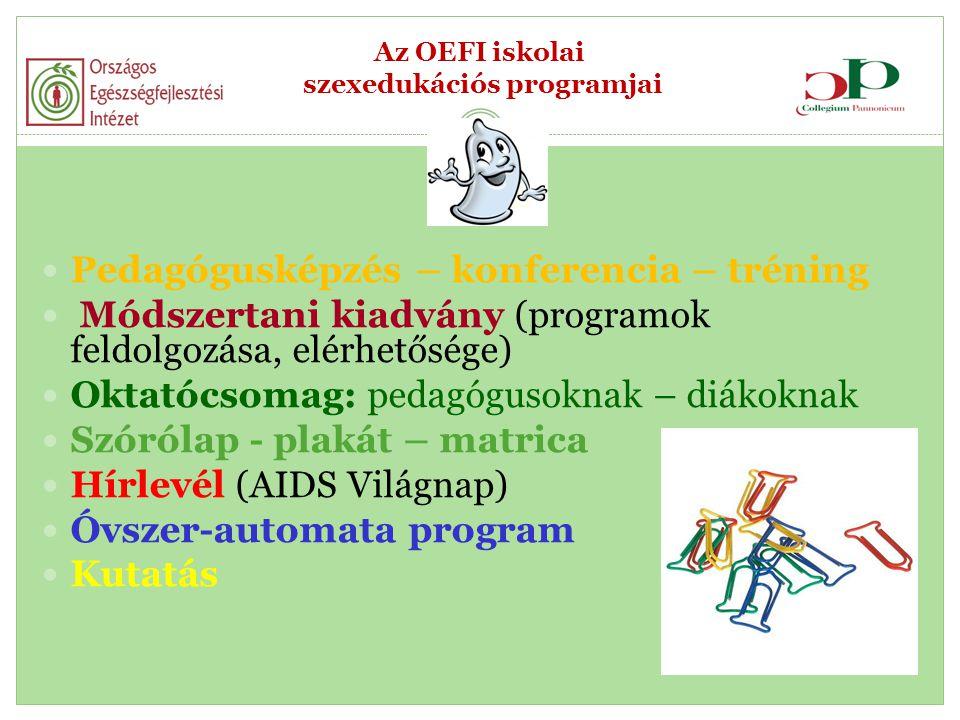 Az OEFI iskolai szexedukációs programjai