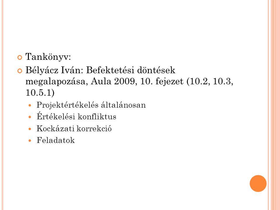 Tankönyv: Bélyácz Iván: Befektetési döntések megalapozása, Aula 2009, 10. fejezet (10.2, 10.3, 10.5.1)