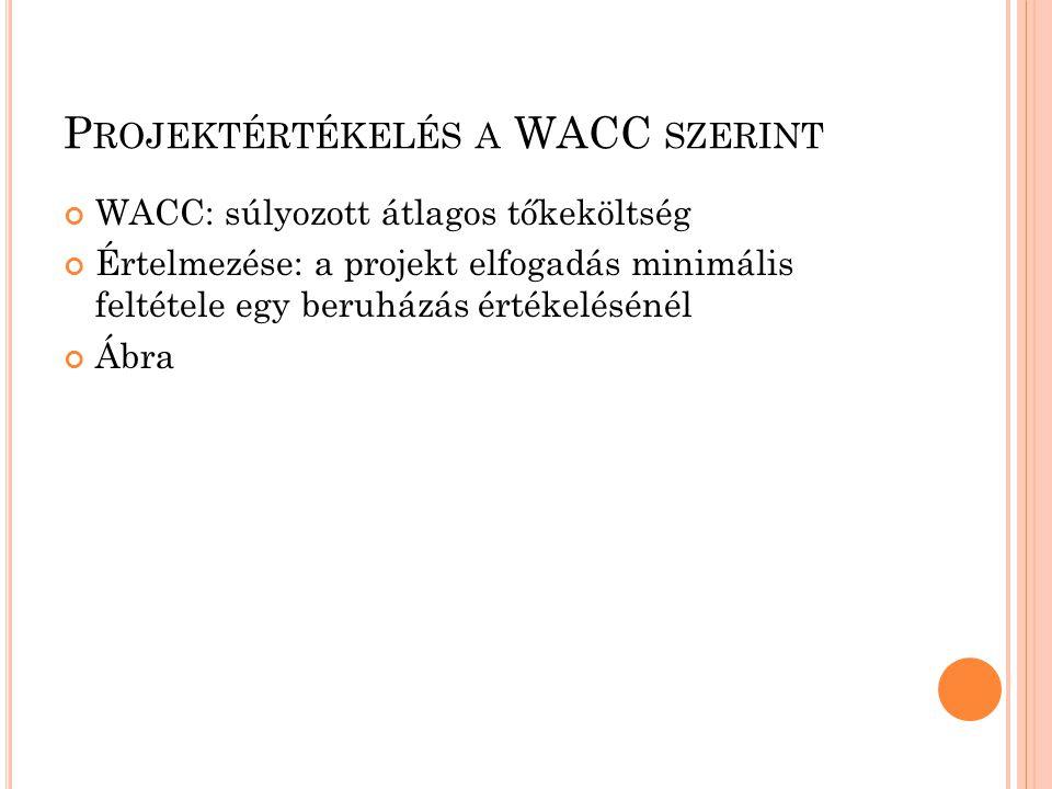 Projektértékelés a WACC szerint