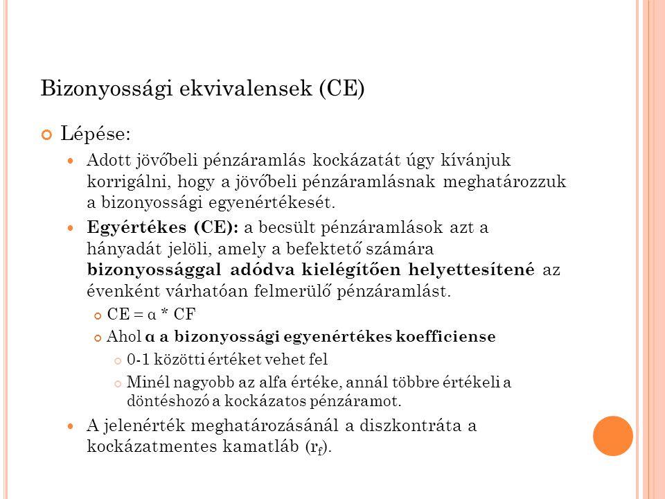 Bizonyossági ekvivalensek (CE)