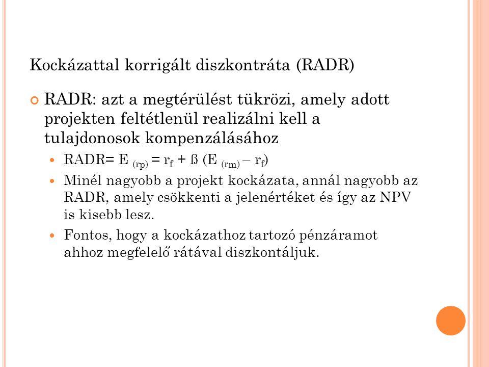 Kockázattal korrigált diszkontráta (RADR)