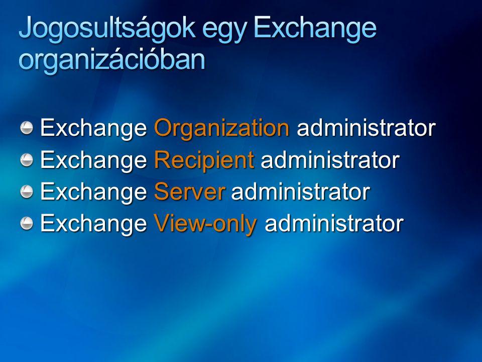 Jogosultságok egy Exchange organizációban