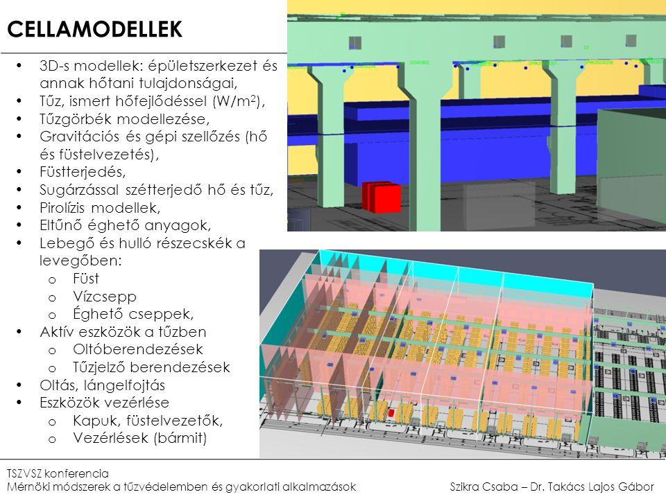 CELLAMODELLEK 3D-s modellek: épületszerkezet és annak hőtani tulajdonságai, Tűz, ismert hőfejlődéssel (W/m2),