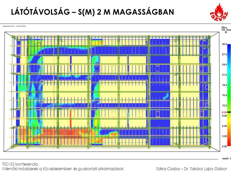 LÁTÓTÁVOLSÁG – S(M) 2 M MAGASSÁGBAN