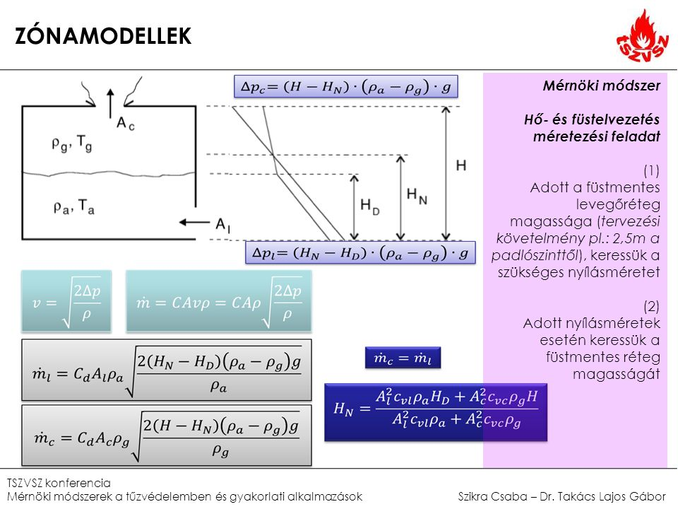 ZÓNAMODELLEK Mérnöki módszer Hő- és füstelvezetés méretezési feladat