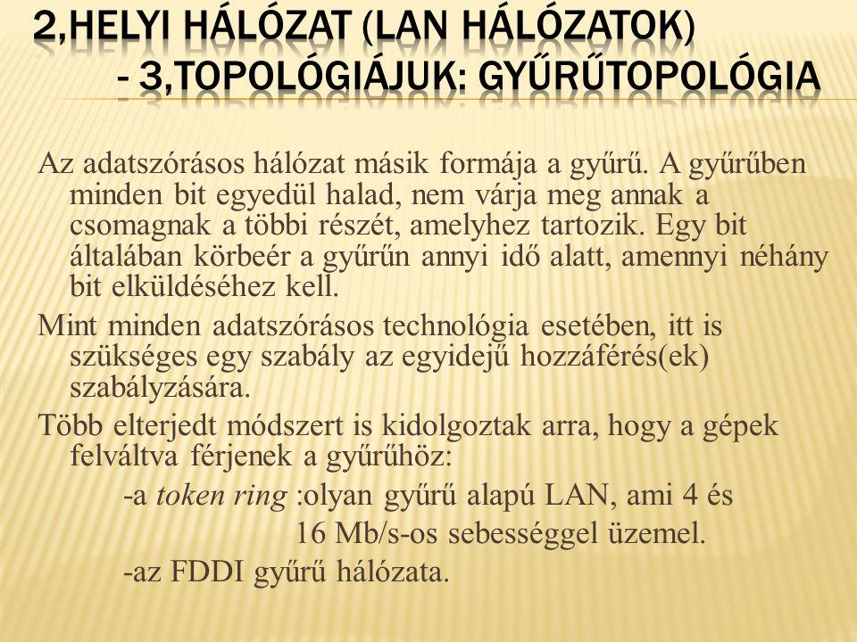2,Helyi hálózat (LAN hálózatok) - 3,topológiájuk: Gyűrűtopológia