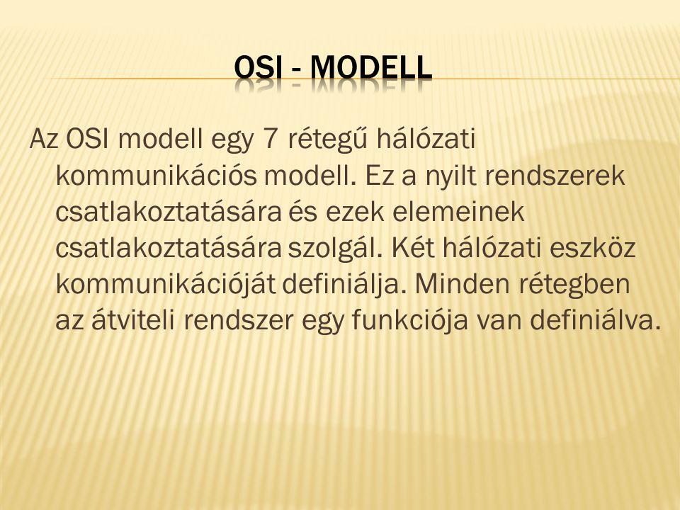 OSI - modell