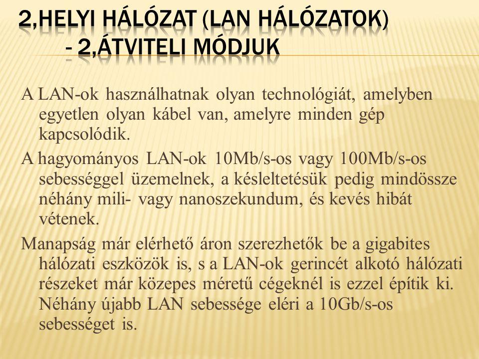 2,Helyi hálózat (LAN hálózatok) - 2,átviteli módjuk