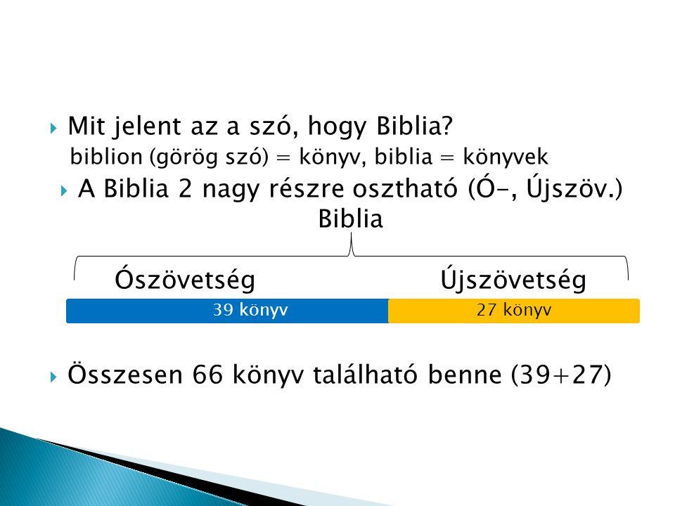 Mit jelent az a szó, hogy Biblia