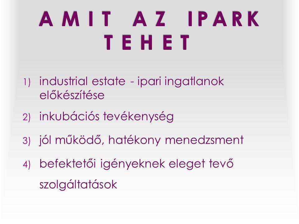 AMIT AZ IPARK TEHET industrial estate - ipari ingatlanok előkészítése