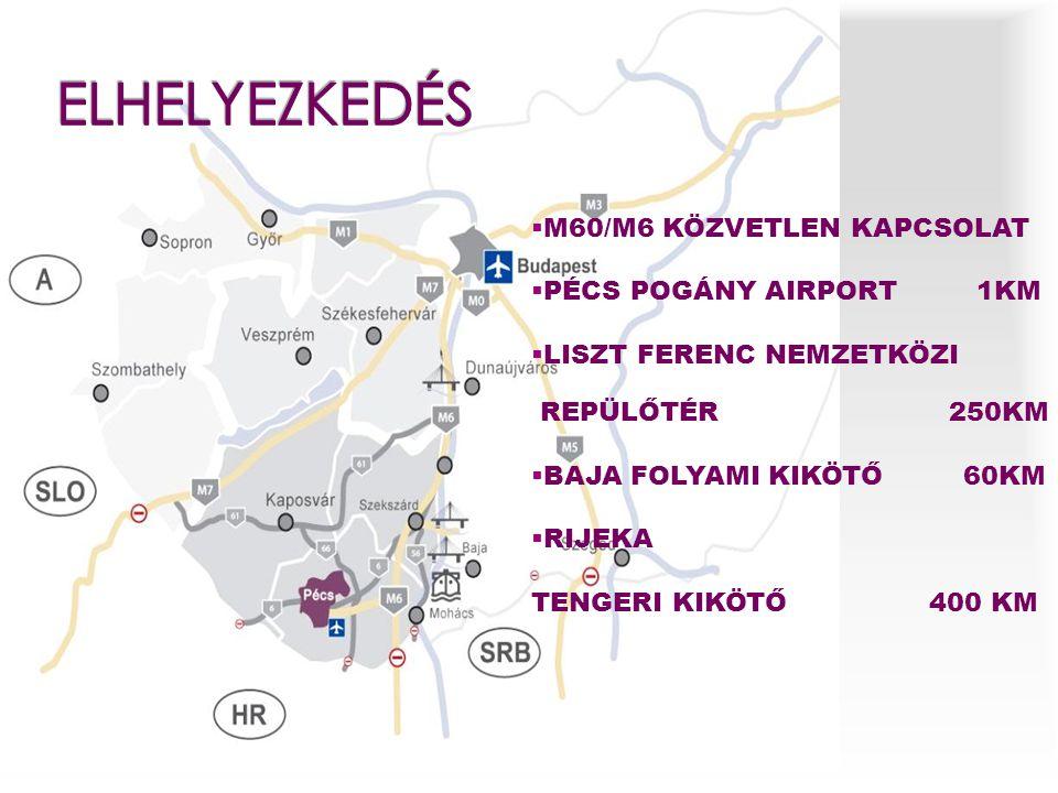 ELHELYEZKEDÉS M60/M6 KÖZVETLEN KAPCSOLAT PÉCS POGÁNY AIRPORT 1KM