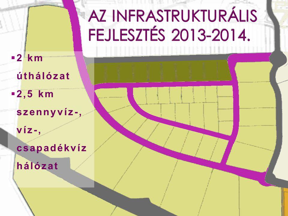 Az infrastrukturális fejlesztés 2013-2014.