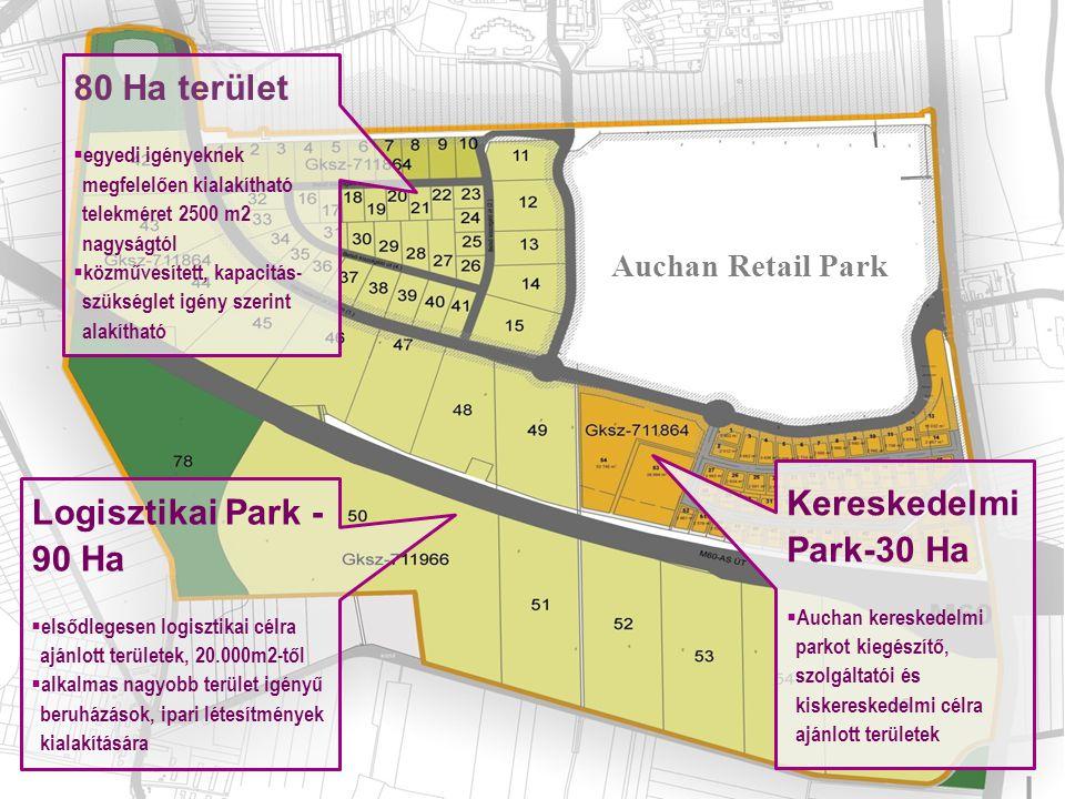 80 Ha terület Kereskedelmi Park-30 Ha Logisztikai Park - 90 Ha