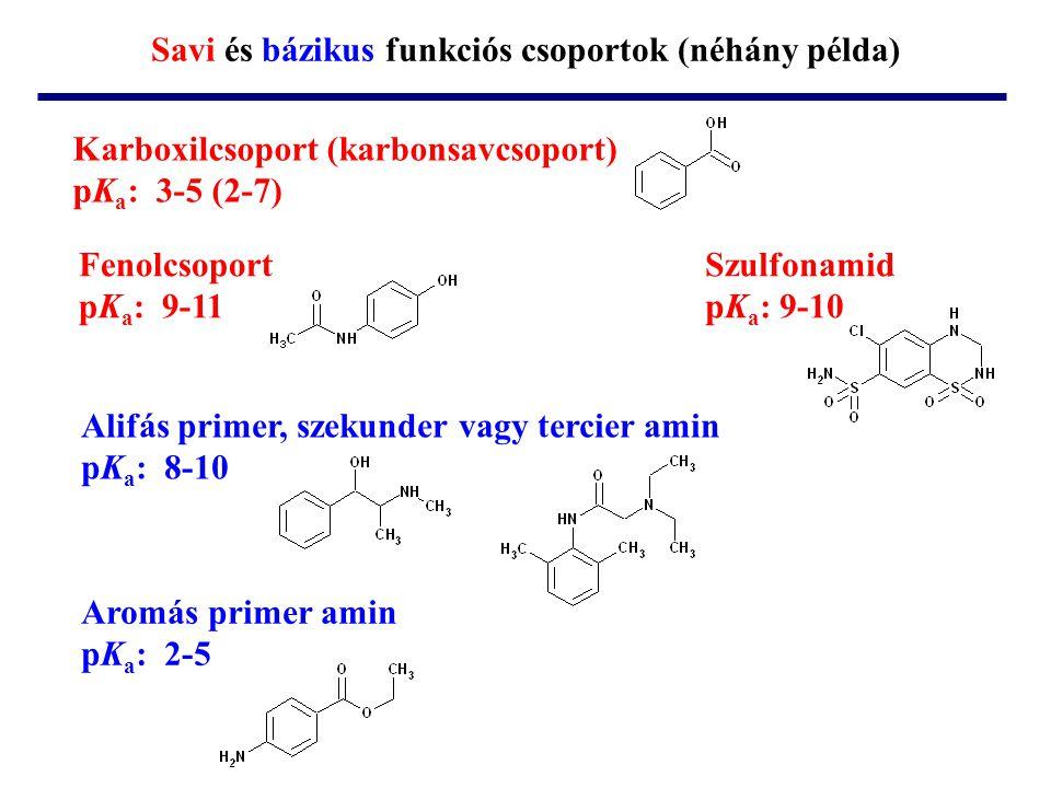 Savi és bázikus funkciós csoportok (néhány példa)