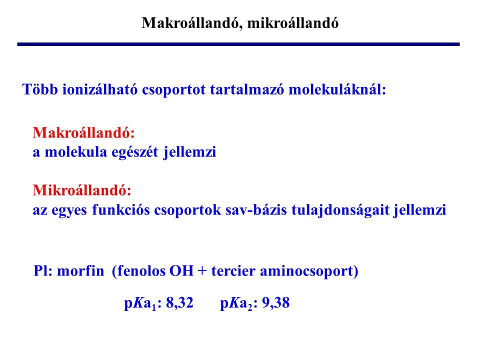 Makroállandó, mikroállandó