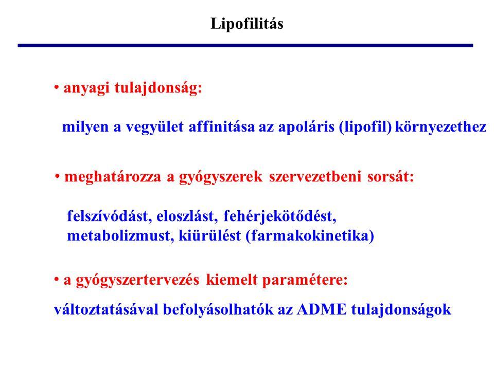 Lipofilitás anyagi tulajdonság: milyen a vegyület affinitása az apoláris (lipofil) környezethez. meghatározza a gyógyszerek szervezetbeni sorsát:
