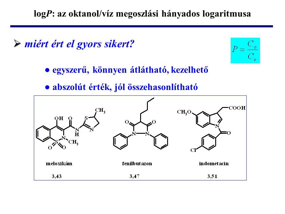 logP: az oktanol/víz megoszlási hányados logaritmusa