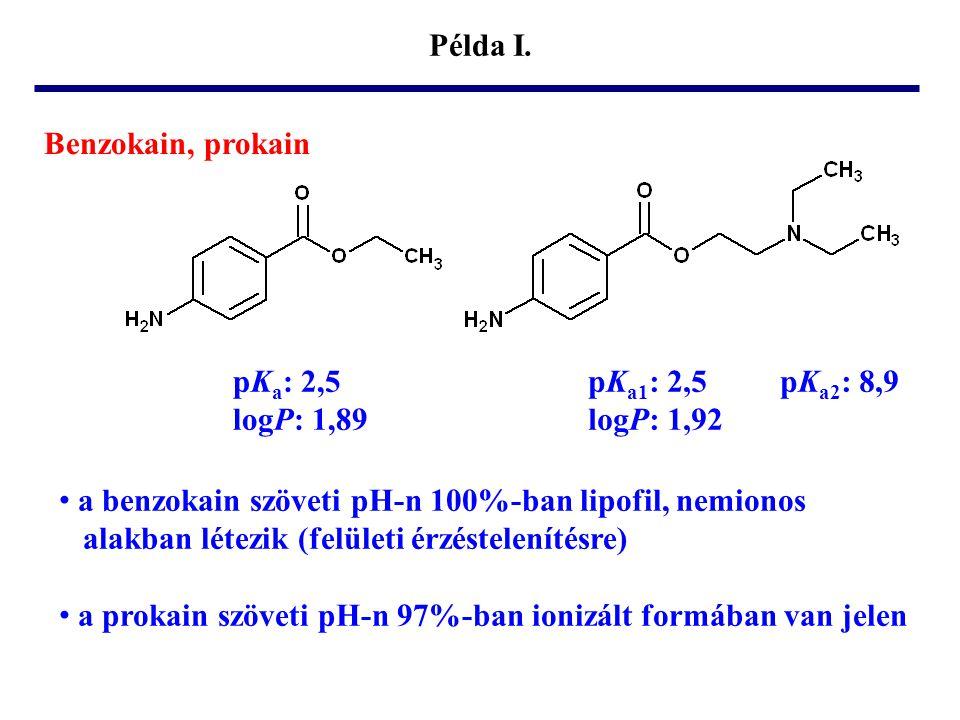 Példa I. Benzokain, prokain. pKa: 2,5. logP: 1,89. pKa1: 2,5 pKa2: 8,9. logP: 1,92.