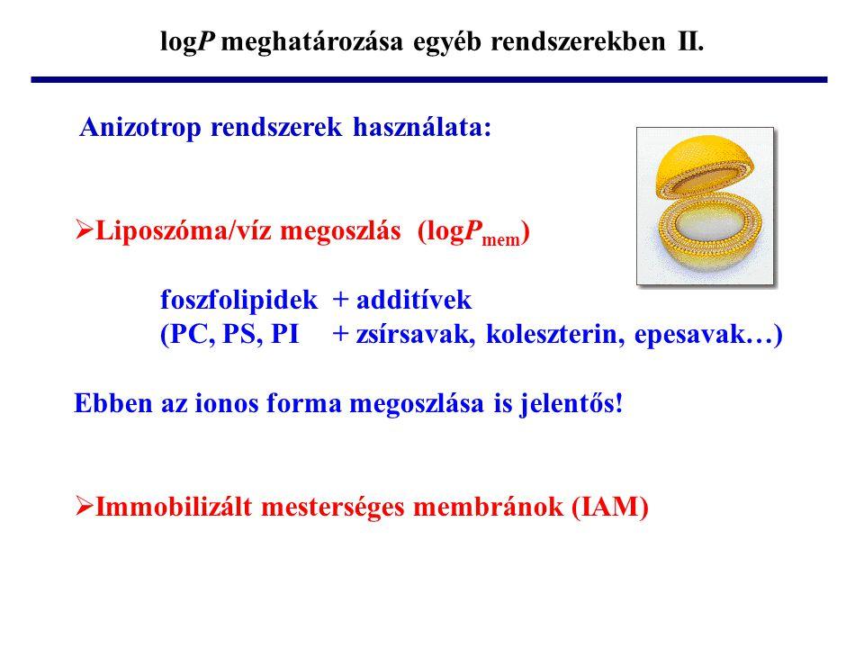 logP meghatározása egyéb rendszerekben II.