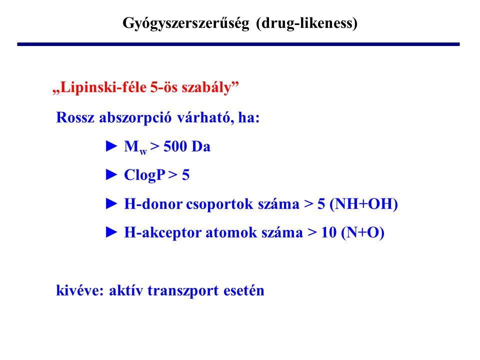 Gyógyszerszerűség (drug-likeness)
