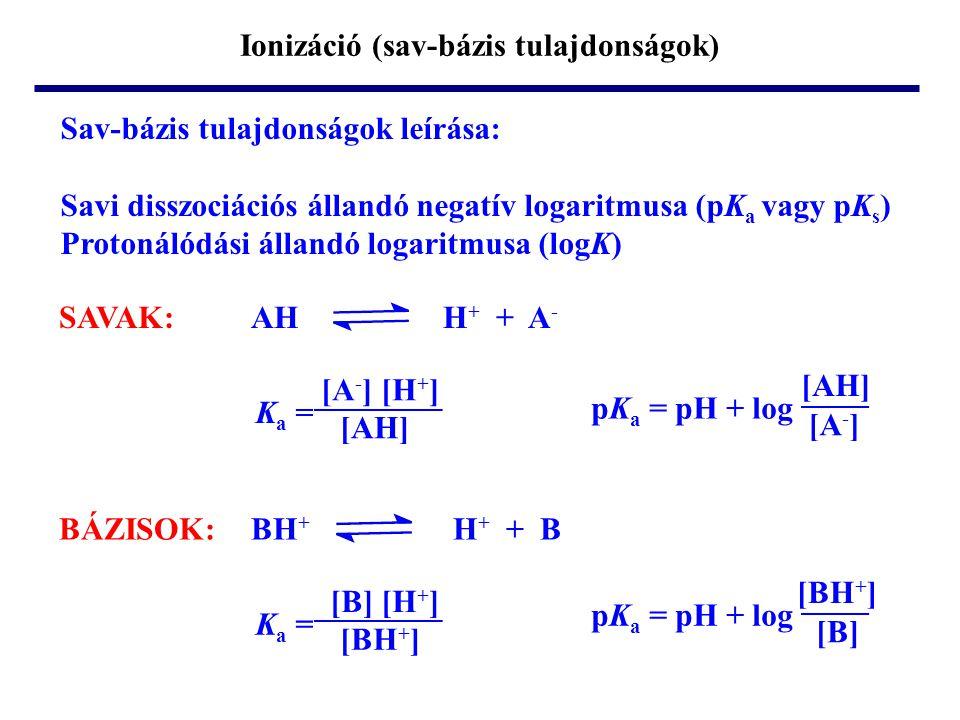 Ionizáció (sav-bázis tulajdonságok)