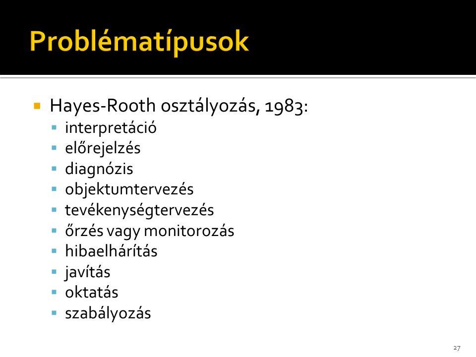 Problématípusok Hayes-Rooth osztályozás, 1983: interpretáció