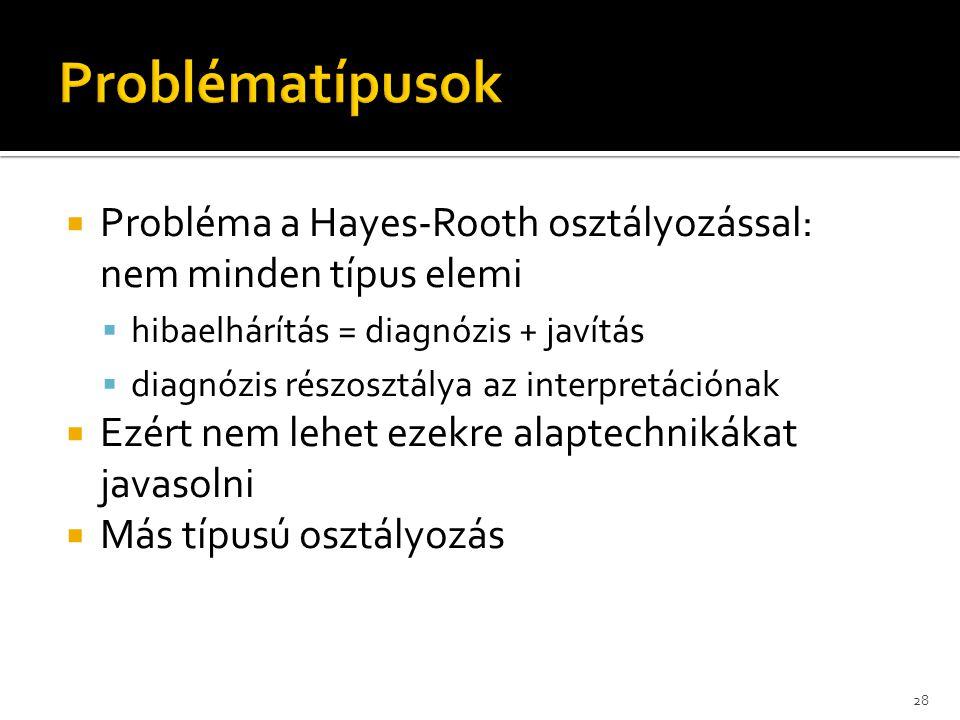 Problématípusok Probléma a Hayes-Rooth osztályozással: nem minden típus elemi. hibaelhárítás = diagnózis + javítás.
