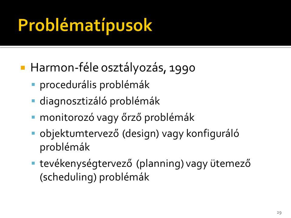 Problématípusok Harmon-féle osztályozás, 1990 procedurális problémák