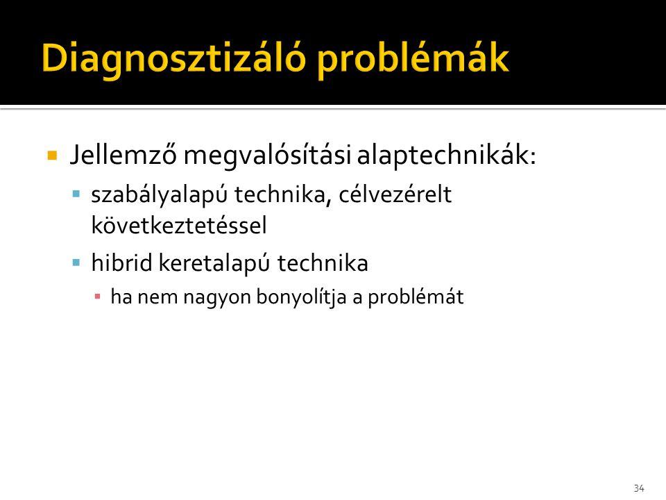 Diagnosztizáló problémák