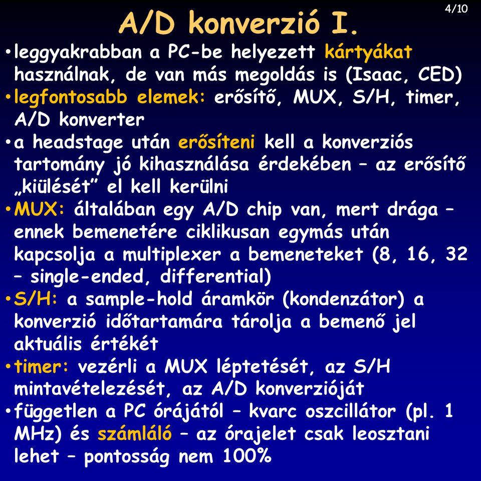 A/D konverzió I. 4/10. leggyakrabban a PC-be helyezett kártyákat használnak, de van más megoldás is (Isaac, CED)