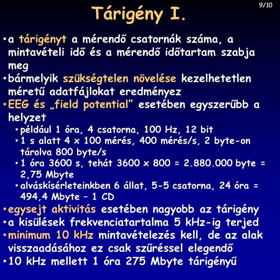 Tárigény I. 9/10. a tárigényt a mérendő csatornák száma, a mintavételi idő és a mérendő időtartam szabja meg.