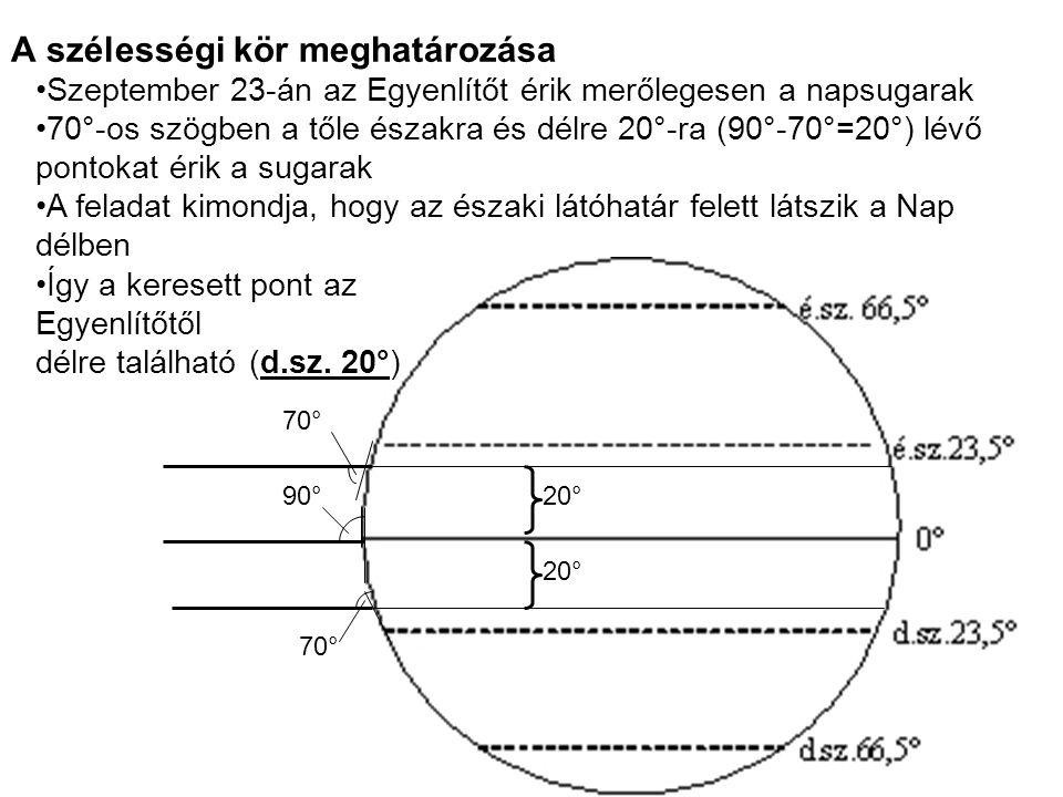 A szélességi kör meghatározása