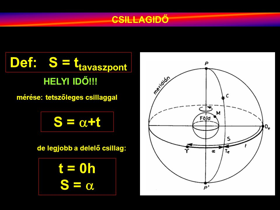 mérése: tetszőleges csillaggal de legjobb a delelő csillag: