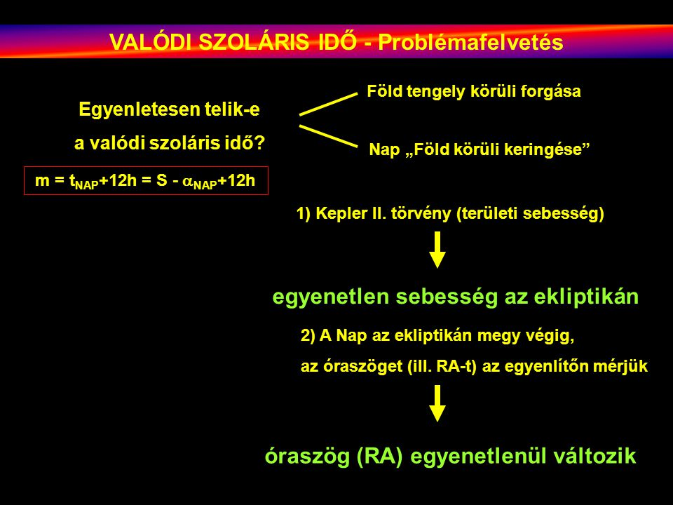 VALÓDI SZOLÁRIS IDŐ - Problémafelvetés