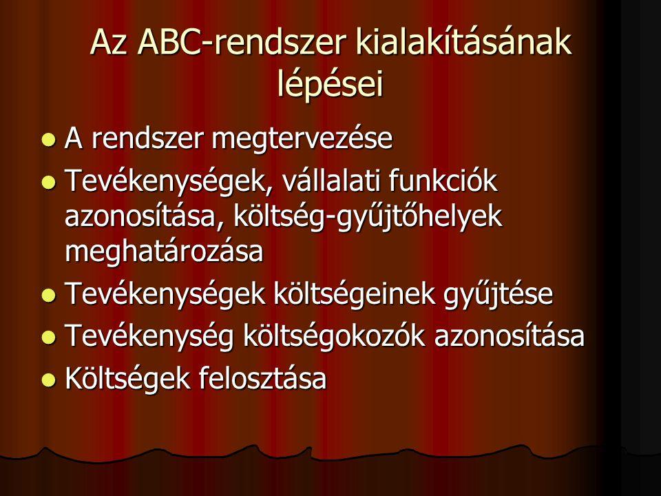 Az ABC-rendszer kialakításának lépései