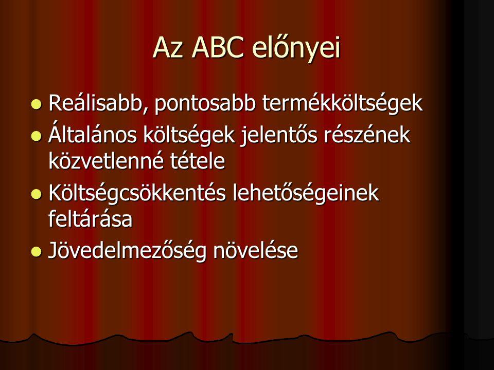 Az ABC előnyei Reálisabb, pontosabb termékköltségek