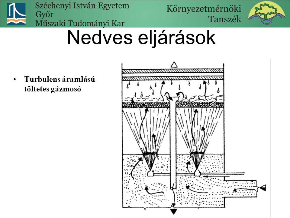 Nedves eljárások Turbulens áramlású töltetes gázmosó