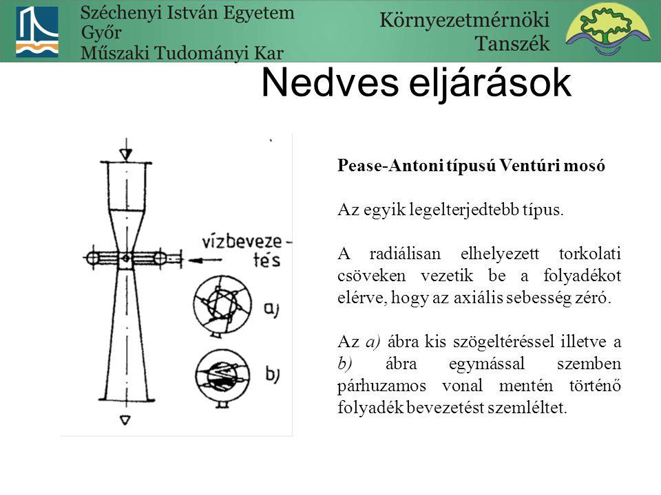 Nedves eljárások Pease-Antoni típusú Ventúri mosó