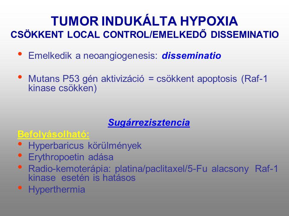 TUMOR INDUKÁLTA HYPOXIA CSÖKKENT LOCAL CONTROL/EMELKEDŐ DISSEMINATIO