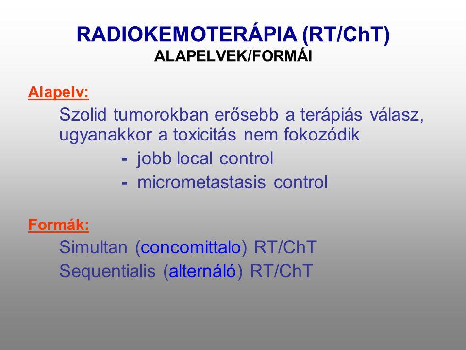 RADIOKEMOTERÁPIA (RT/ChT) ALAPELVEK/FORMÁI
